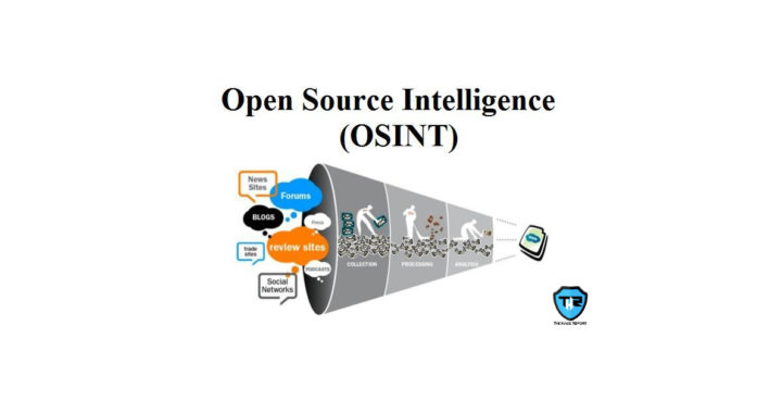 What is Open Source Intelligence (OSINT)- How can I make use of it?