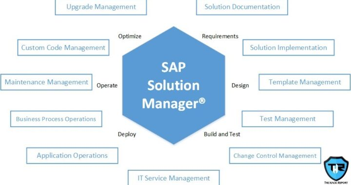 SAP Solution Manager Vulnerability Hits With A Full-Featured Exploit Published Online