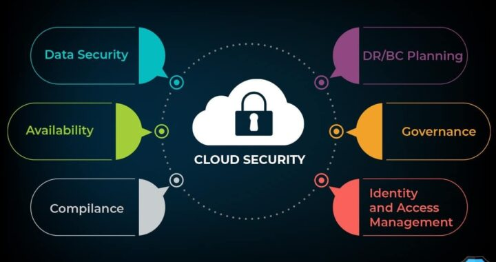 Preventing Risks From Subdomain Takeover – Cloud Exploits